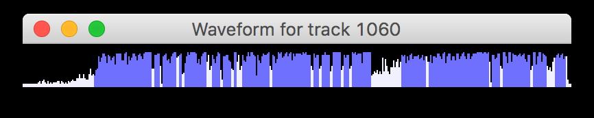 Fixed waveform display